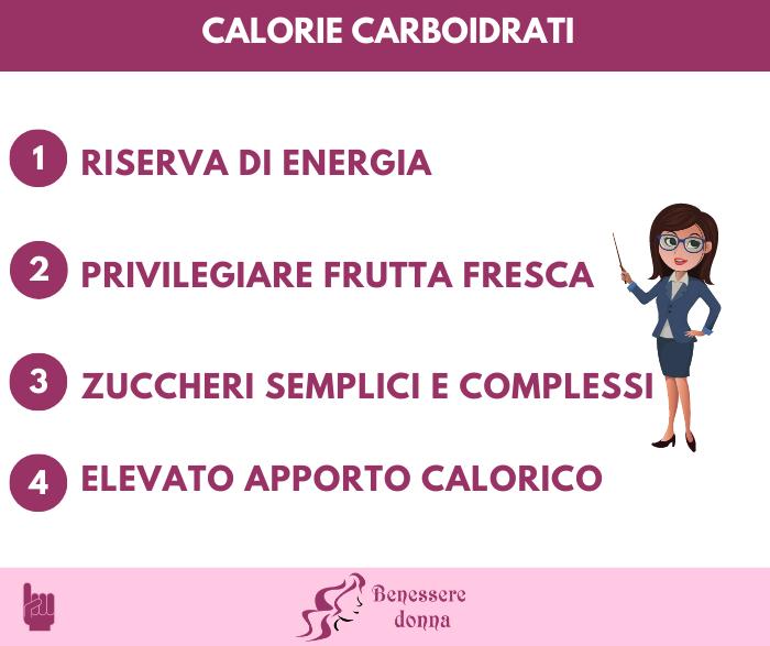 Calorie Carboidrati